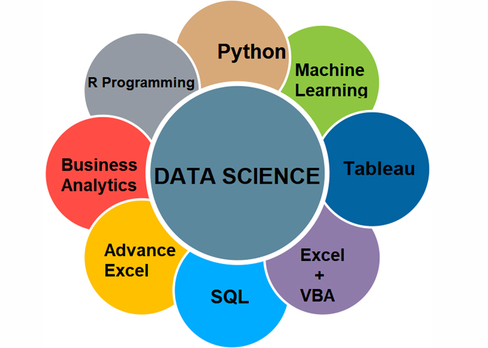analytics training institute in Delhi ncr