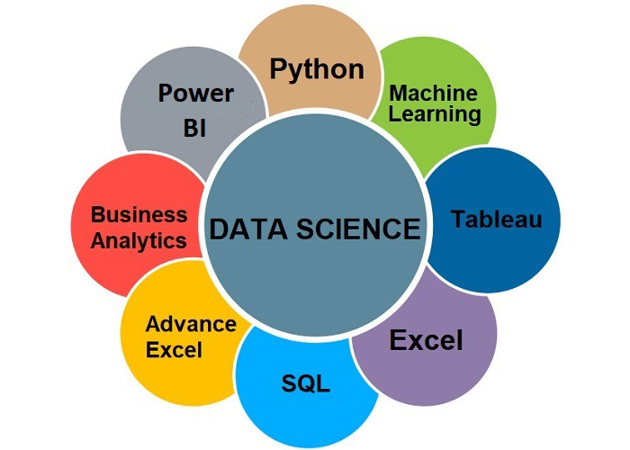 Data Science Training Institute Gurgaon
